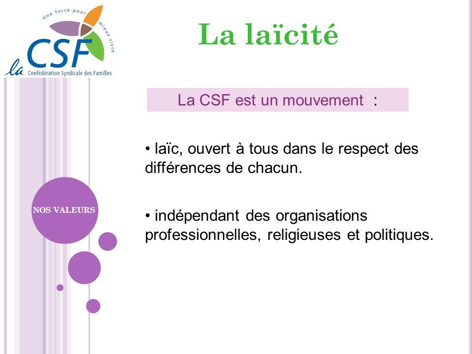 La CSF est un mouvement :