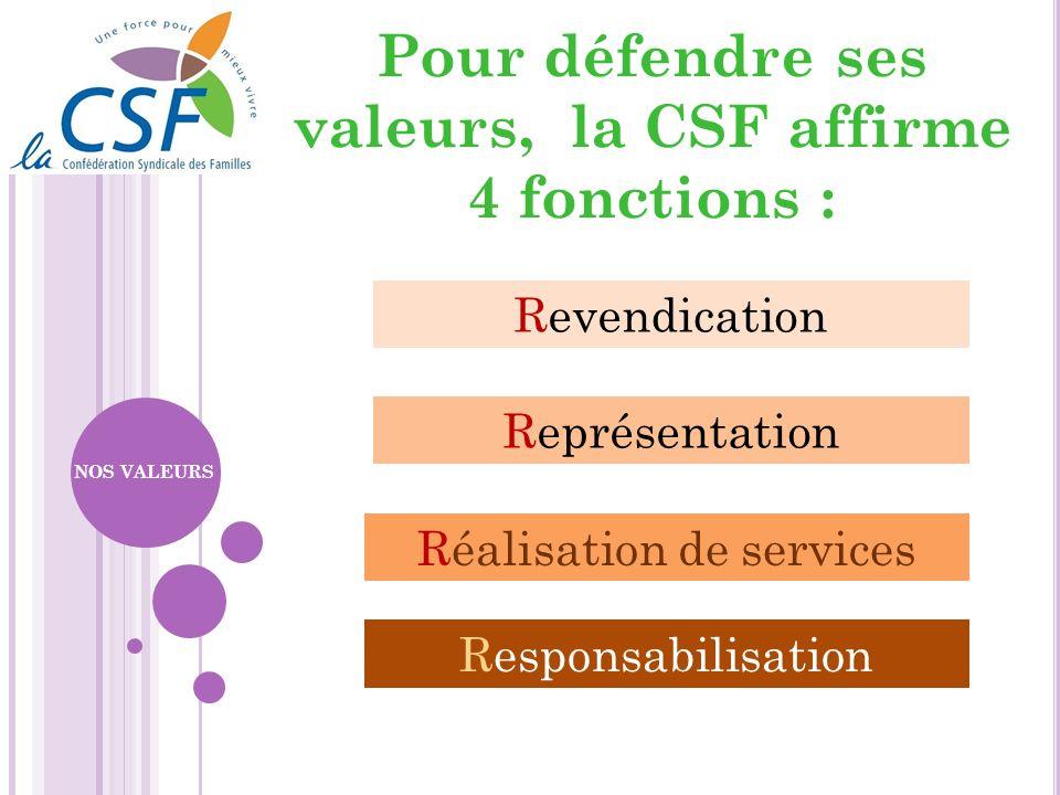 Pour défendre ses valeurs, la CSF affirme 4 fonctions :