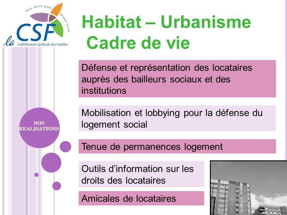 Habitat – Urbanisme Cadre de vie