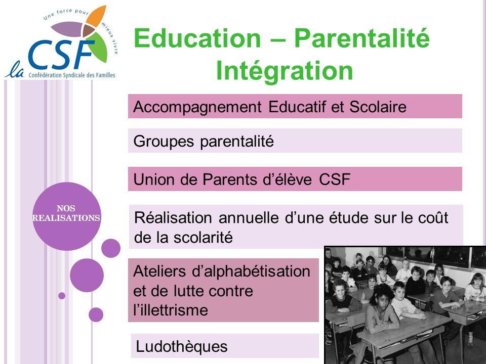 Education – Parentalité Intégration