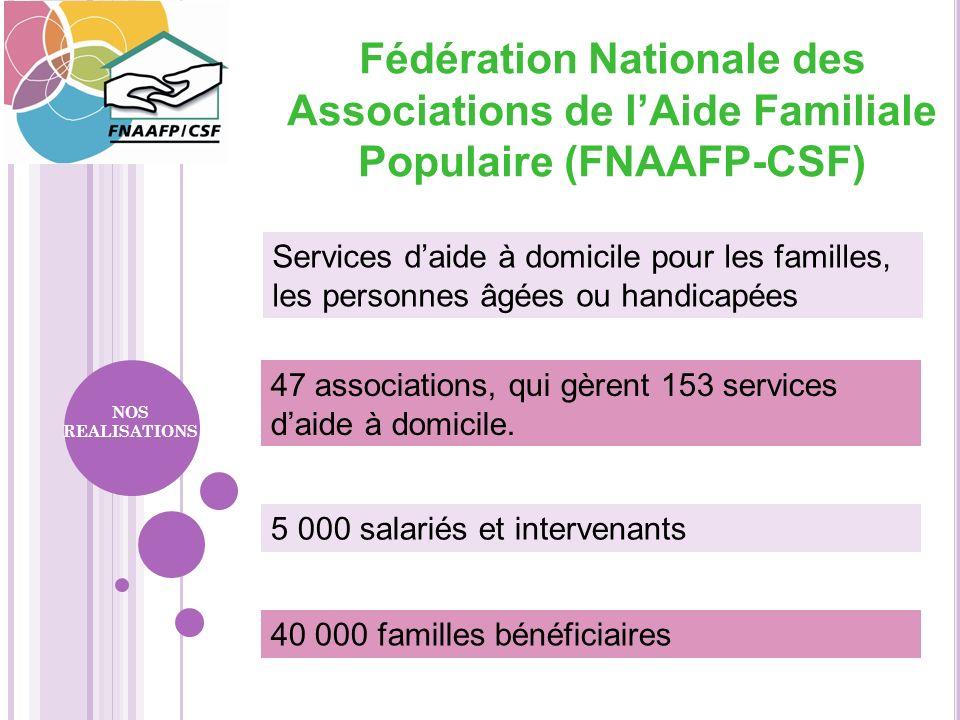 Fédération Nationale des Associations de l'Aide Familiale Populaire (FNAAFP-CSF)