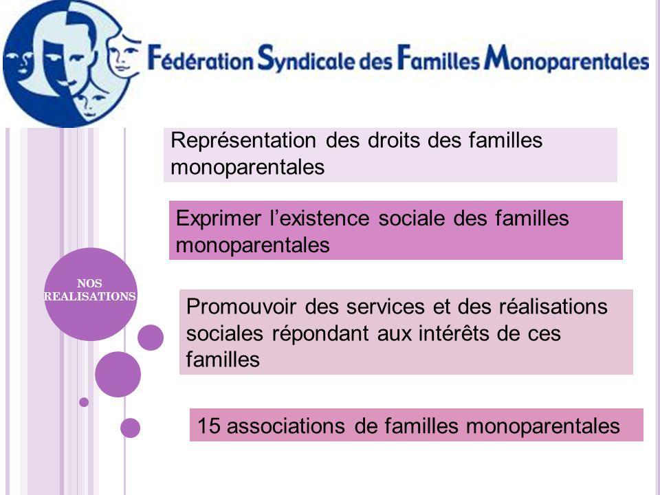Représentation des droits des familles monoparentales