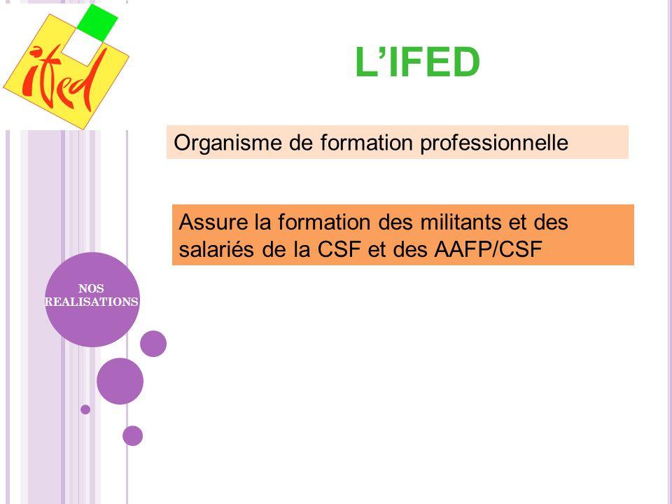 L'IFED Organisme de formation professionnelle