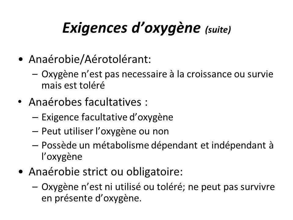 Exigences d'oxygène (suite)