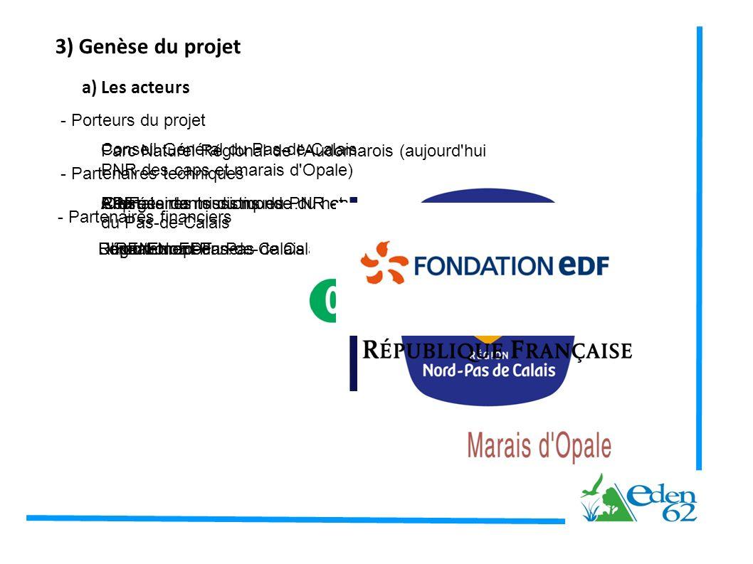 3) Genèse du projet a) Les acteurs - Porteurs du projet
