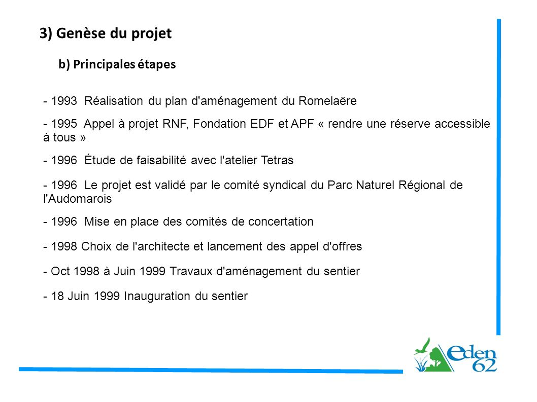 3) Genèse du projet b) Principales étapes