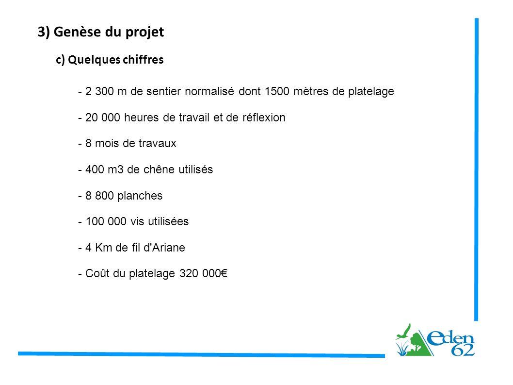 3) Genèse du projet c) Quelques chiffres