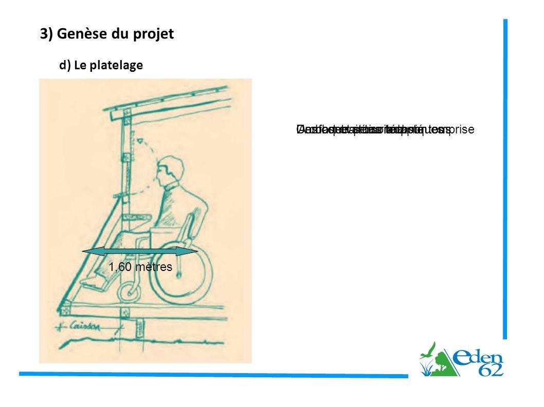 3) Genèse du projet d) Le platelage Confort et sécurité pour tous