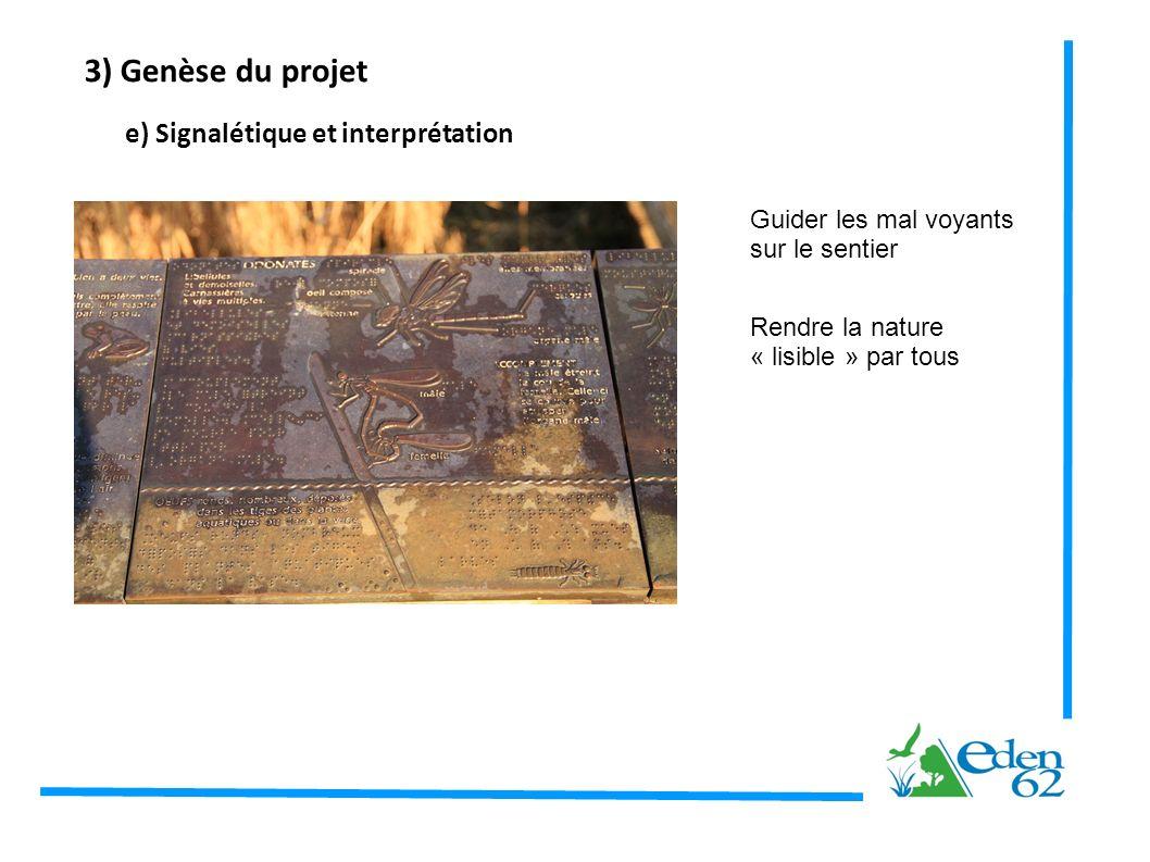 3) Genèse du projet e) Signalétique et interprétation