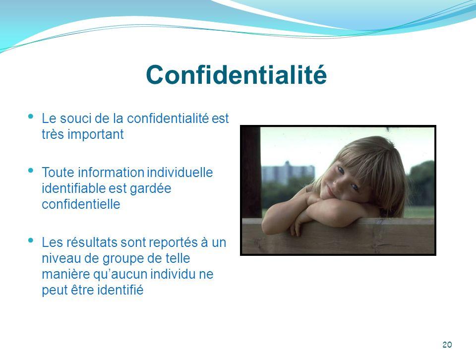 Confidentialité Le souci de la confidentialité est très important