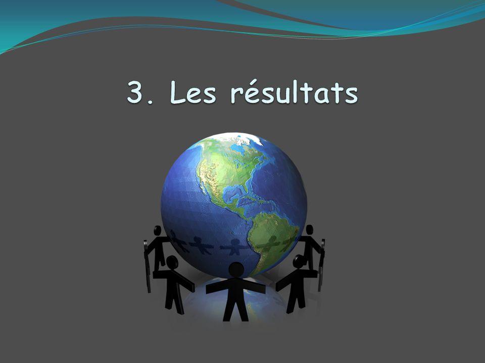 3. Les résultats