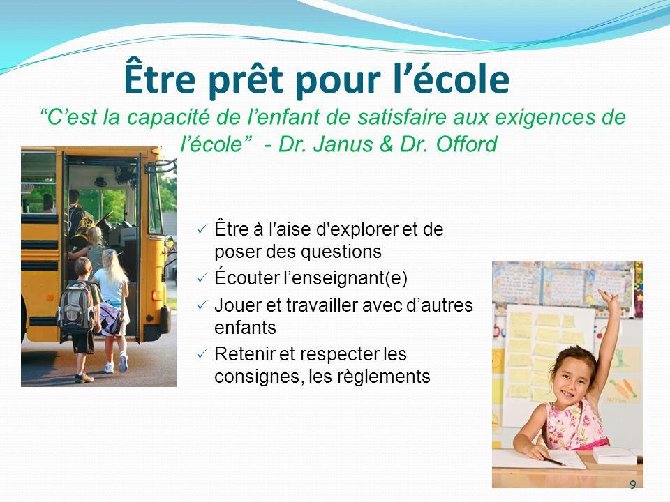 Être prêt pour l'école C'est la capacité de l'enfant de satisfaire aux exigences de l'école'' - Dr. Janus & Dr. Offord.