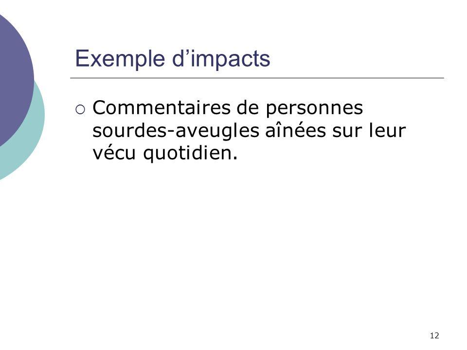 Exemple d'impacts Commentaires de personnes sourdes-aveugles aînées sur leur vécu quotidien.