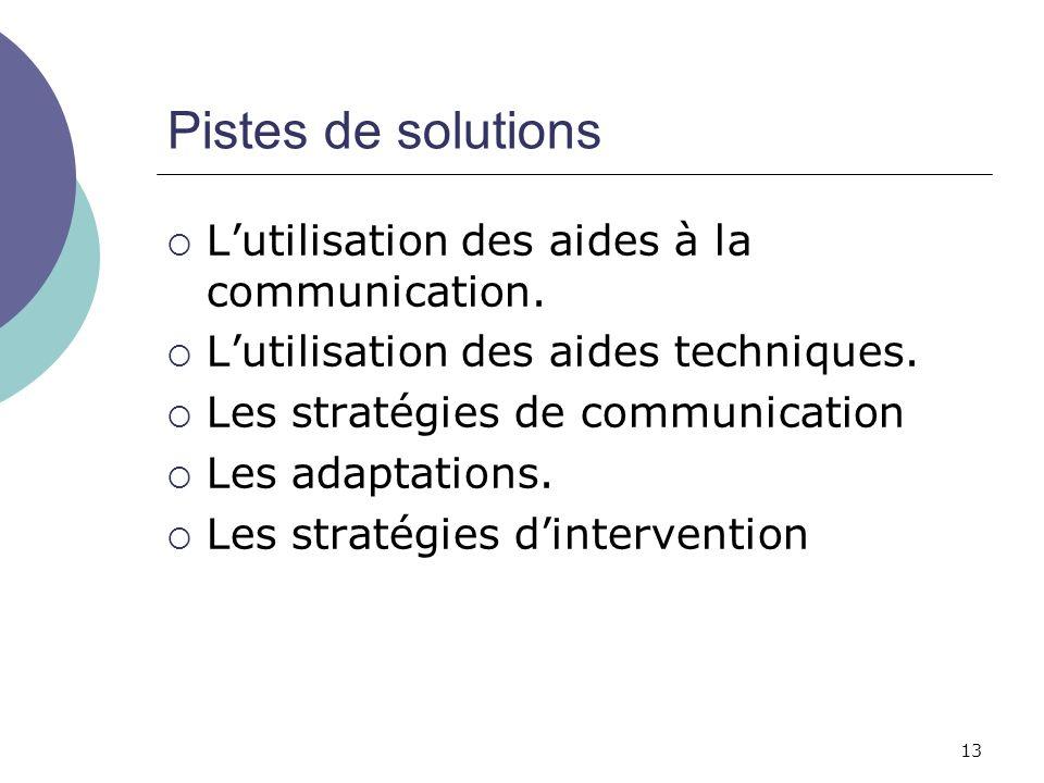 Pistes de solutions L'utilisation des aides à la communication.