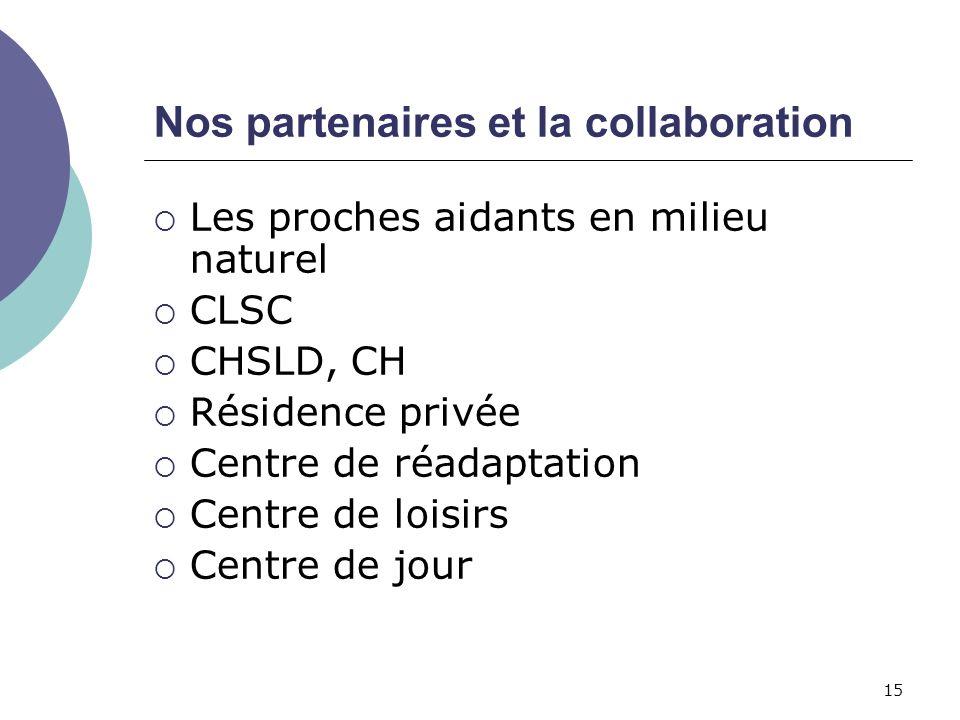 Nos partenaires et la collaboration