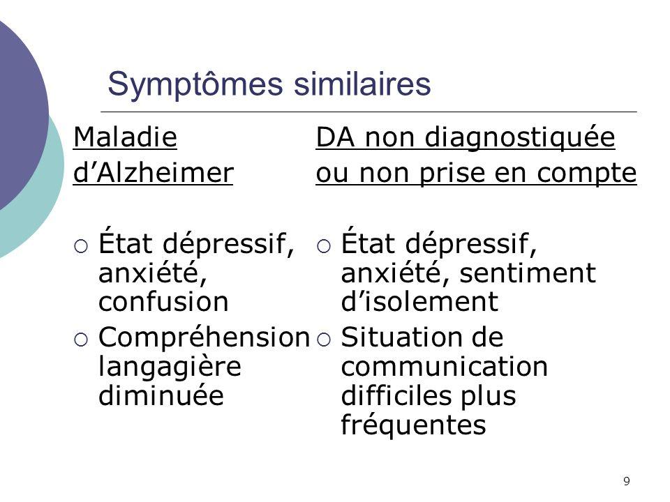 Symptômes similaires Maladie d'Alzheimer