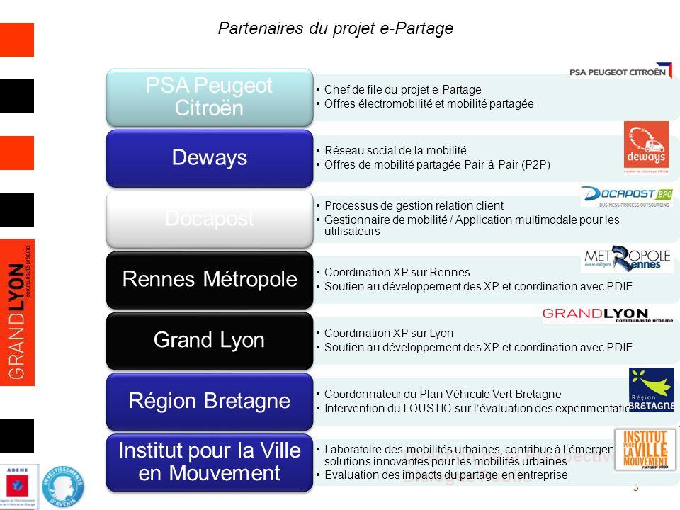 Partenaires du projet e-Partage