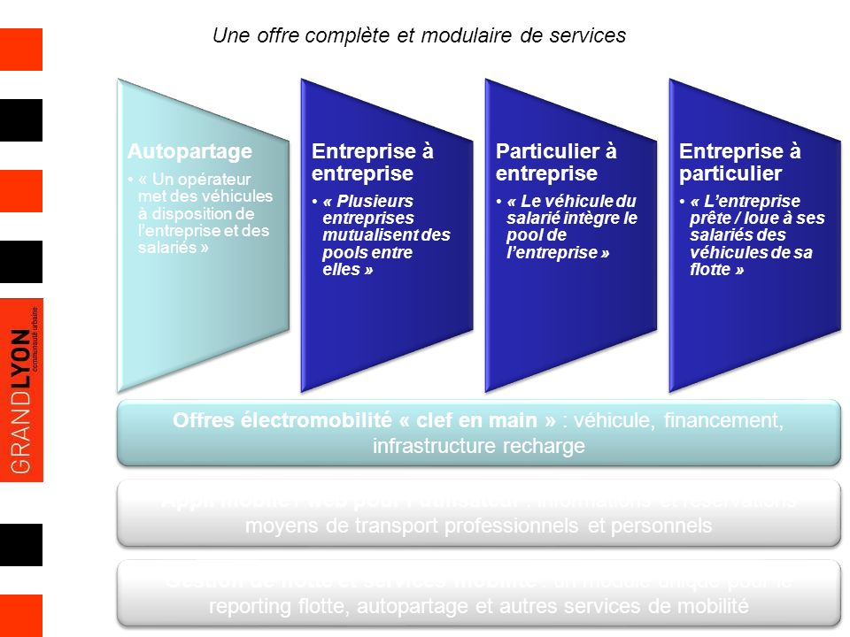 Une offre complète et modulaire de services