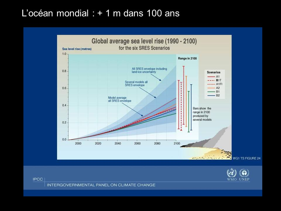Glaciations effet de serre ppt t l charger for Dans 100 ans
