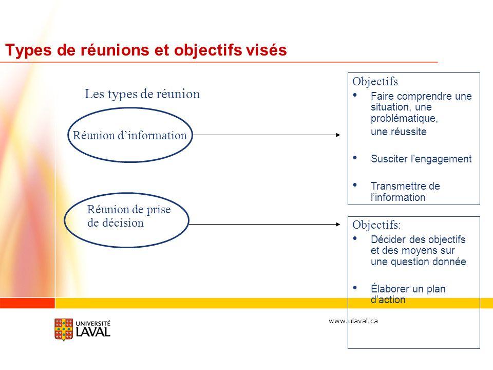 Types de réunions et objectifs visés
