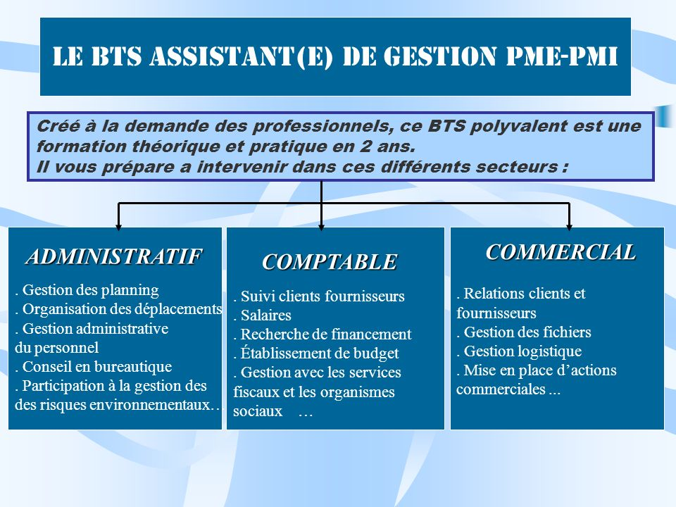 Le BTS Assistant(e) de Gestion PME-PMI