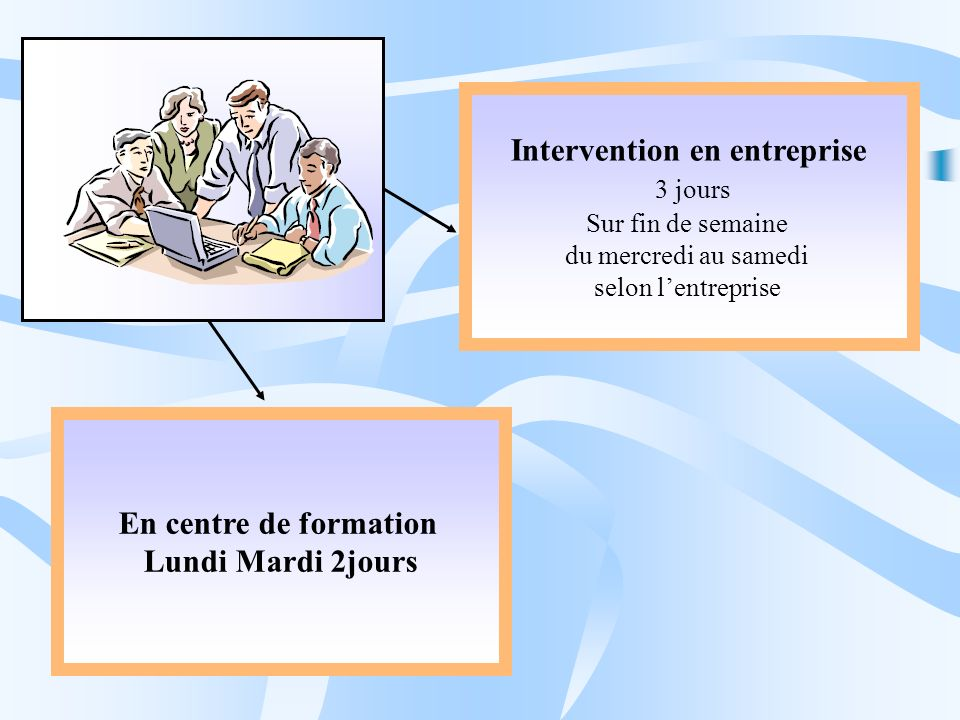 Intervention en entreprise
