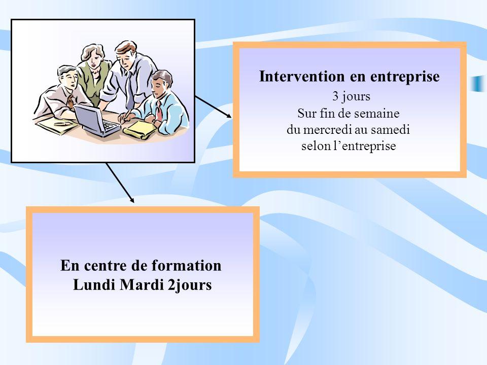 Intervention en entreprise