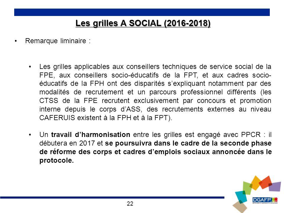 Pr sentation des grilles et projets de d cret a - Grille indiciaire cadre socio educatif ...