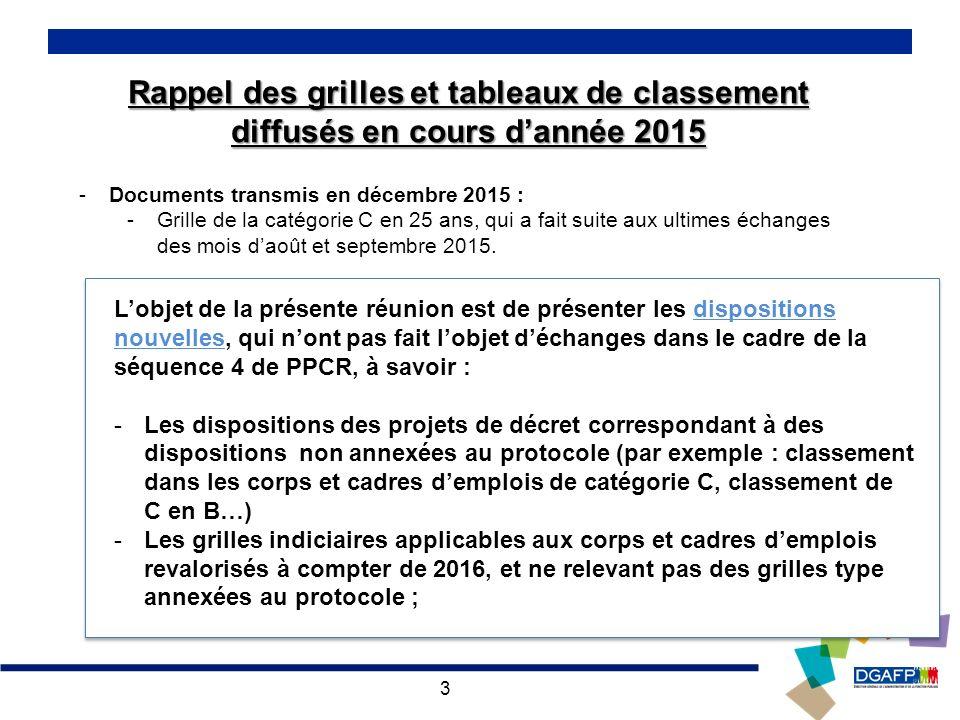 Pr sentation des grilles et projets de d cret a - Nouvelle grille indiciaire categorie b 2015 ...