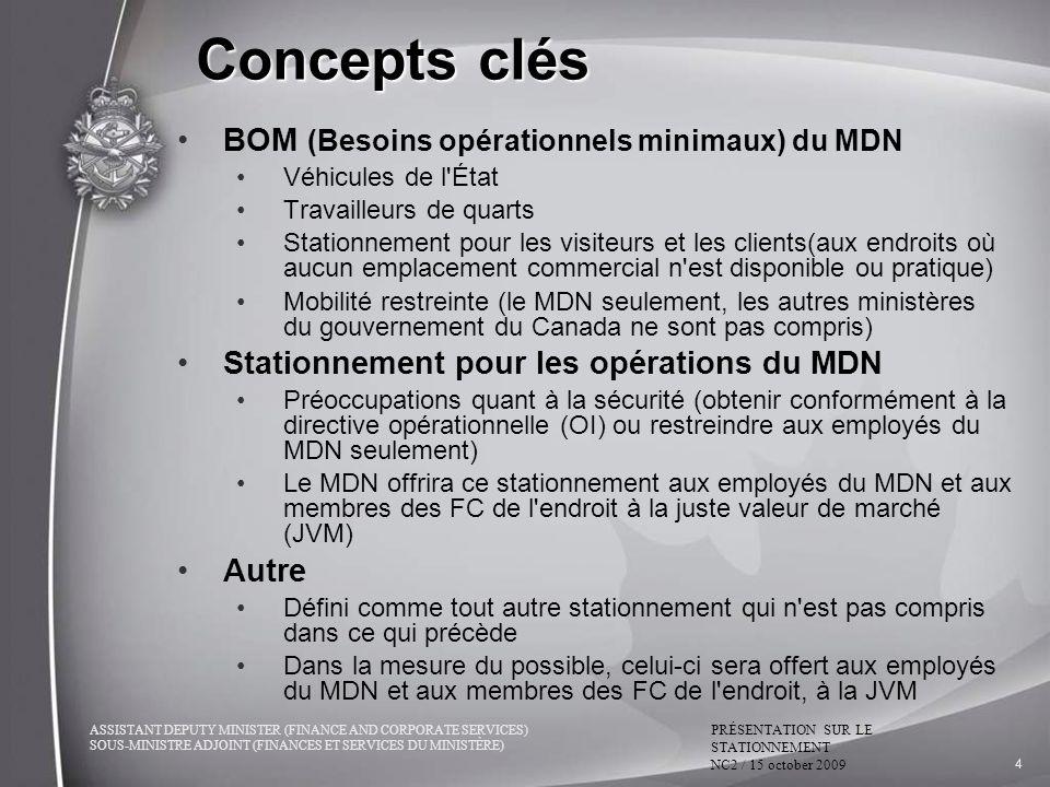Concepts clés BOM (Besoins opérationnels minimaux) du MDN