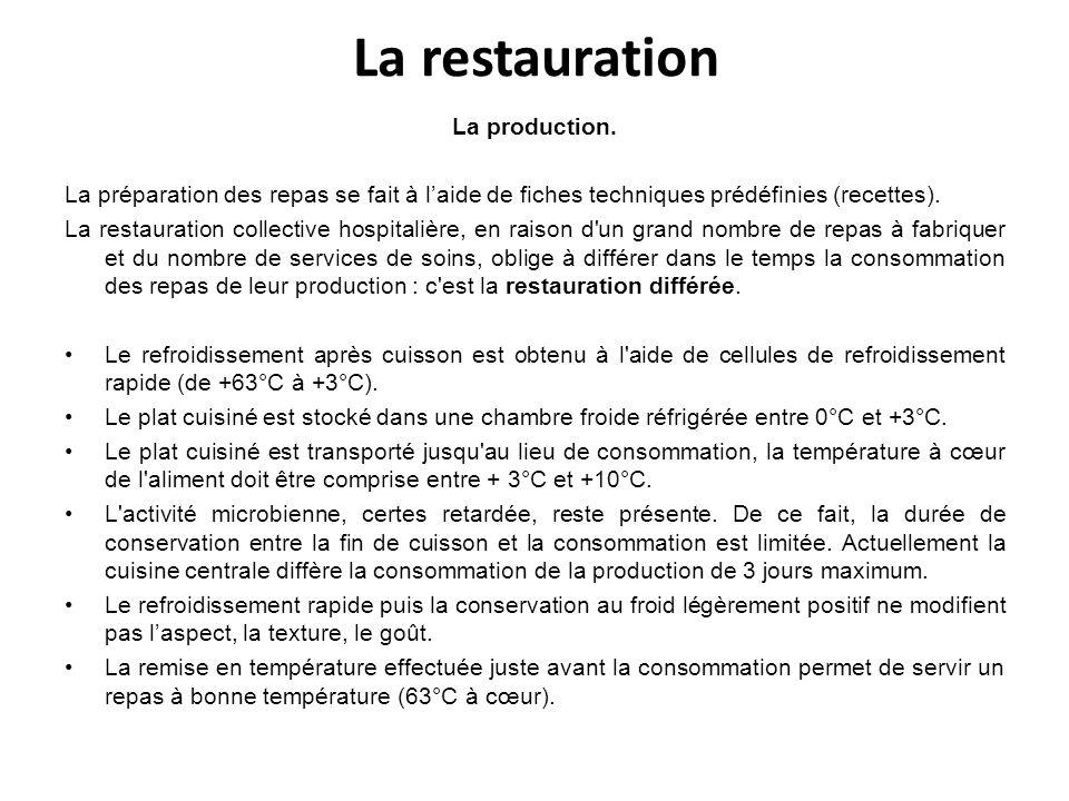 Logistique hospitali re ppt t l charger for Fiche technique de fabrication cuisine collective