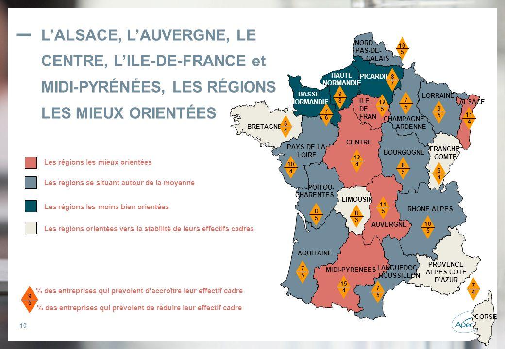 L'ALSACE, L'AUVERGNE, LE CENTRE, L'ILE-DE-FRANCE et MIDI-PYRÉNÉES, LES RÉGIONS LES MIEUX ORIENTÉES