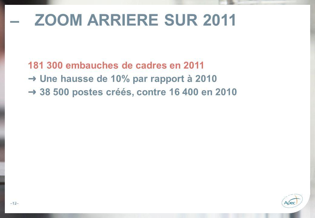 ZOOM ARRIERE SUR 2011 181 300 embauches de cadres en 2011