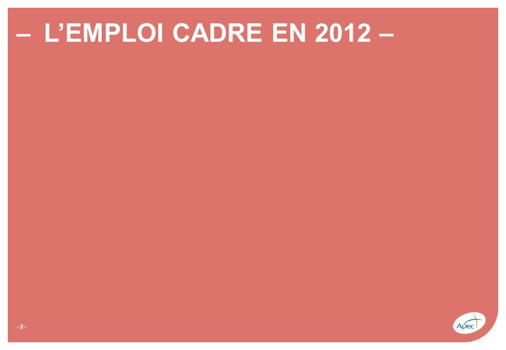 – L'EMPLOI CADRE EN 2012 – –2– À changer dans menu > Affichage > Pied de page
