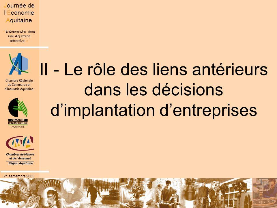 II - Le rôle des liens antérieurs dans les décisions d'implantation d'entreprises