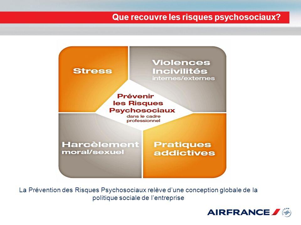 Que recouvre les risques psychosociaux