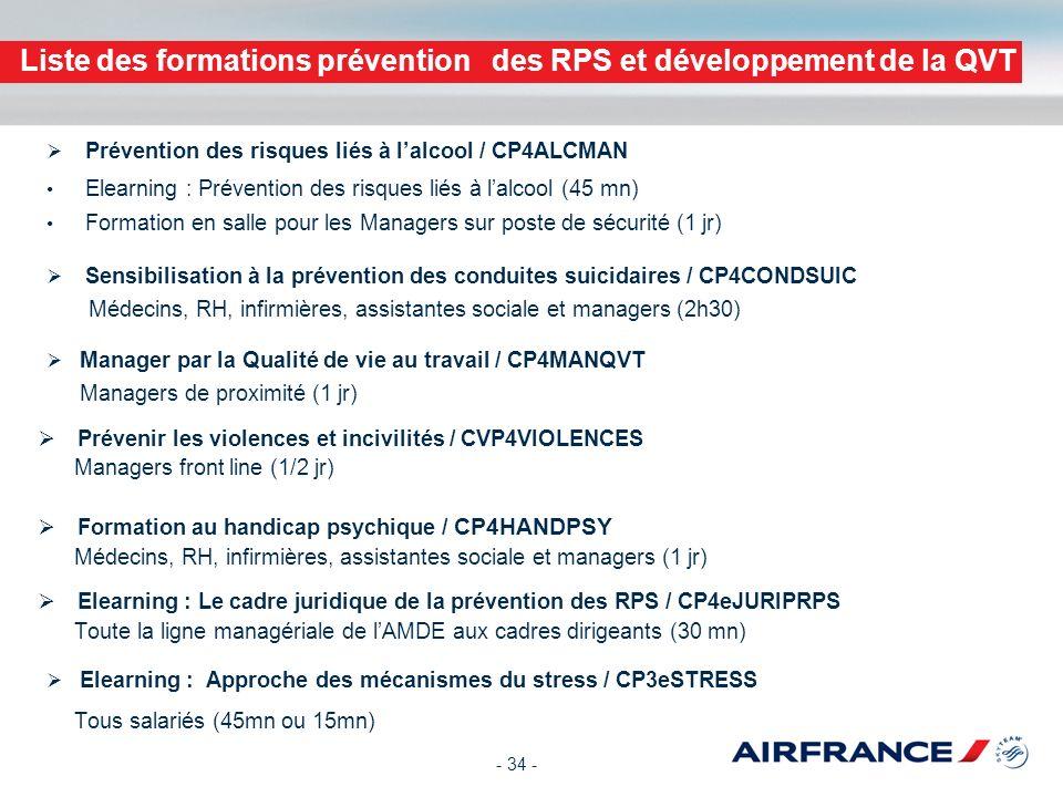 Liste des formations prévention des RPS et développement de la QVT