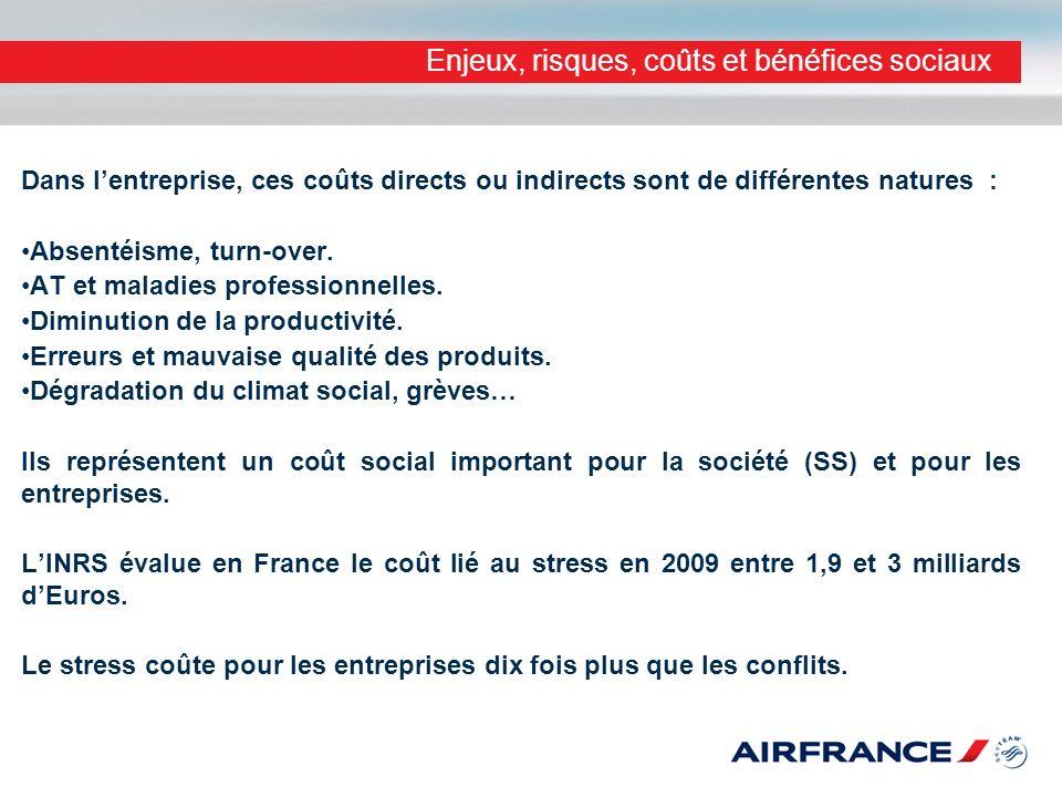 Enjeux, risques, coûts et bénéfices sociaux