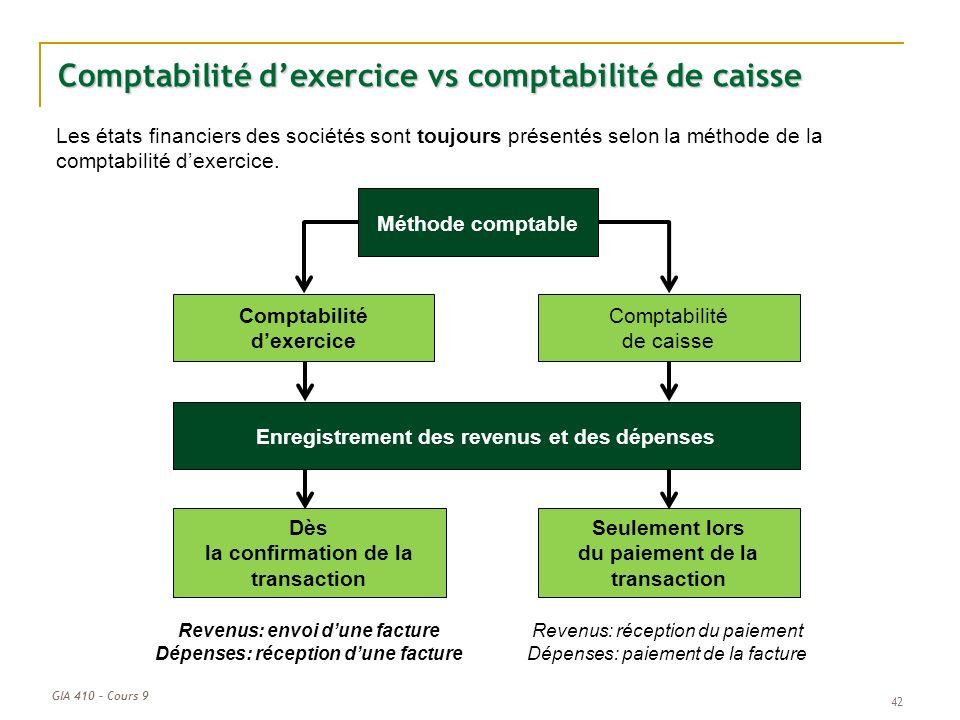 Gia 410 cours 9 les tats financiers et leur analyse ppt - Exercice d enregistrement comptable ...