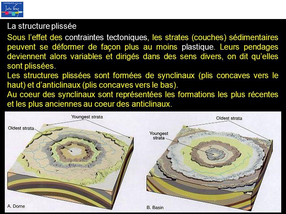 La structure plissée