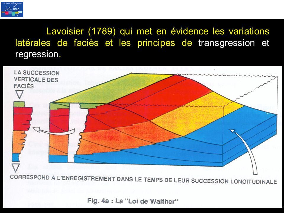 Lavoisier (1789) qui met en évidence les variations latérales de faciès et les principes de transgression et regression.