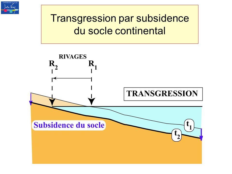 Transgression par subsidence