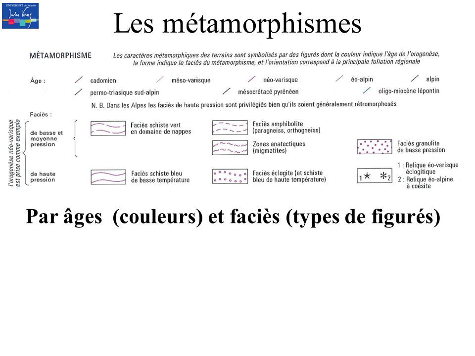 Les métamorphismes Par âges (couleurs) et faciès (types de figurés)