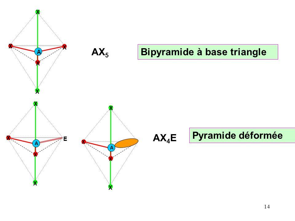Bipyramide à base triangle