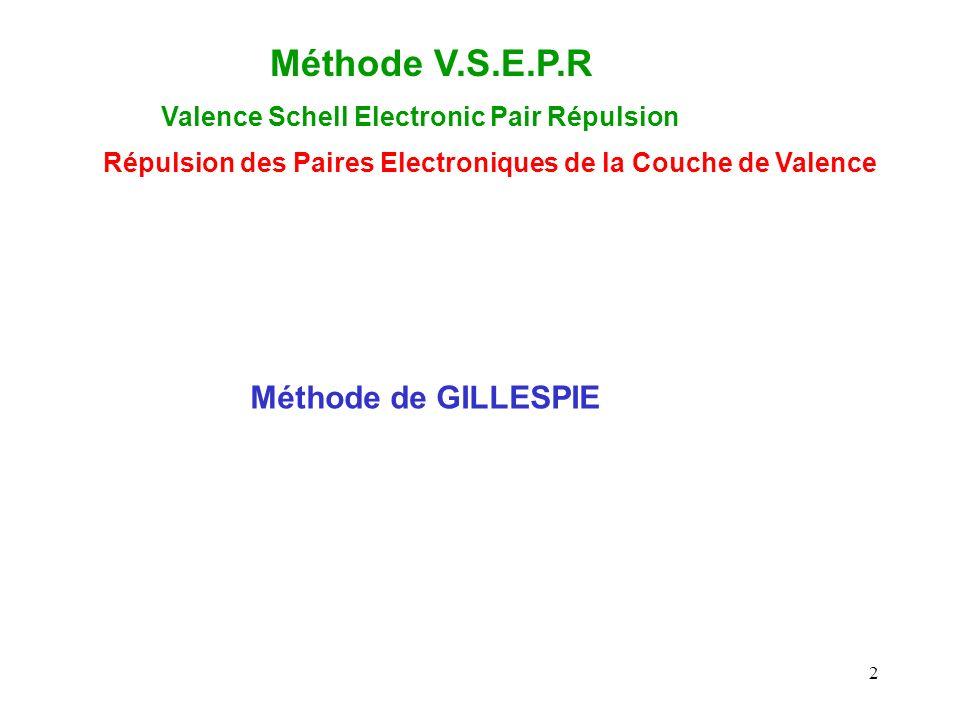 Méthode V.S.E.P.R Méthode de GILLESPIE