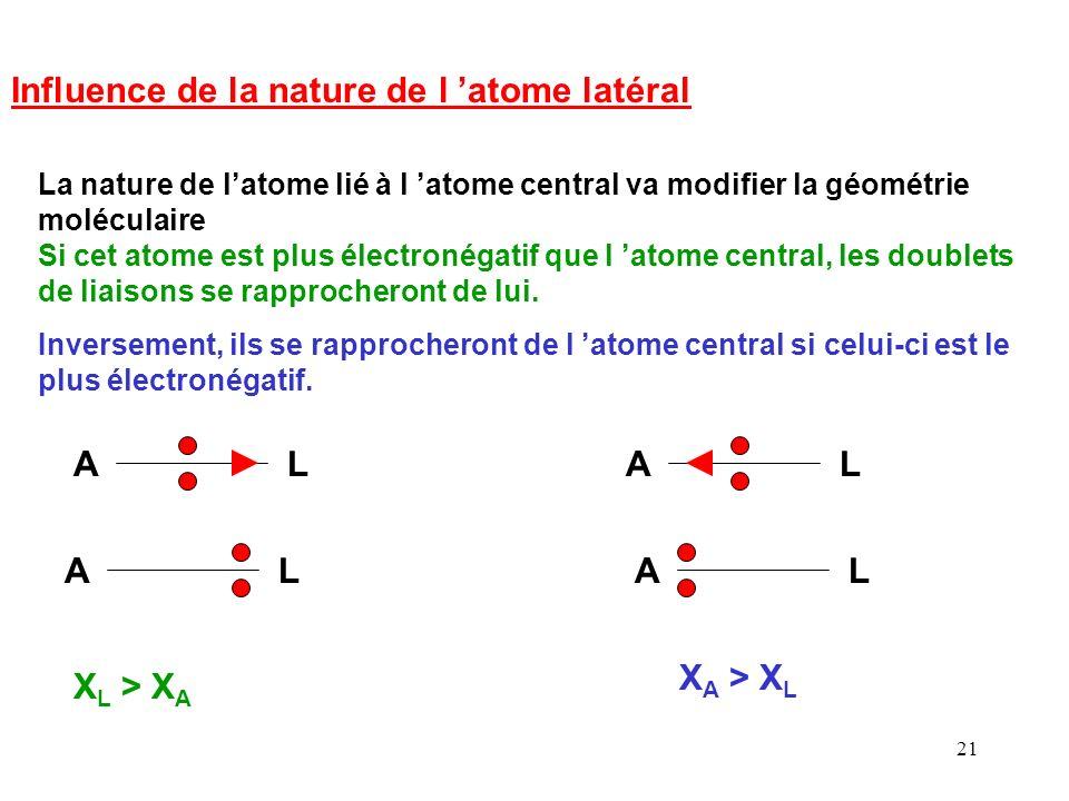 Influence de la nature de l 'atome latéral