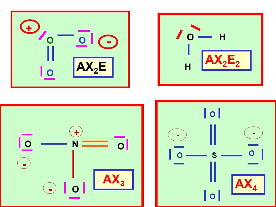 O - + O H AX2E2 AX2E S O - N O + - AX3 AX4