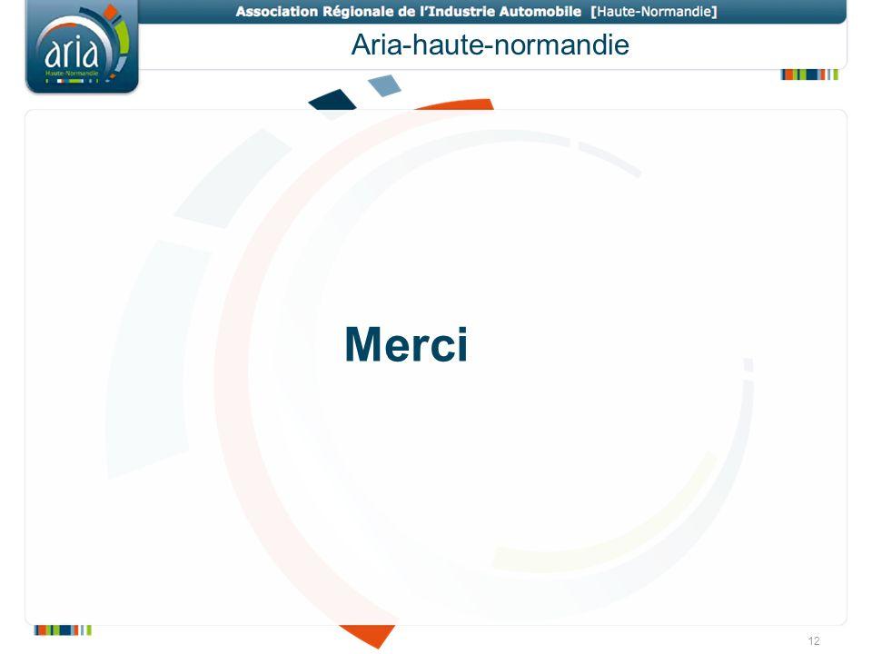 Aria-haute-normandie