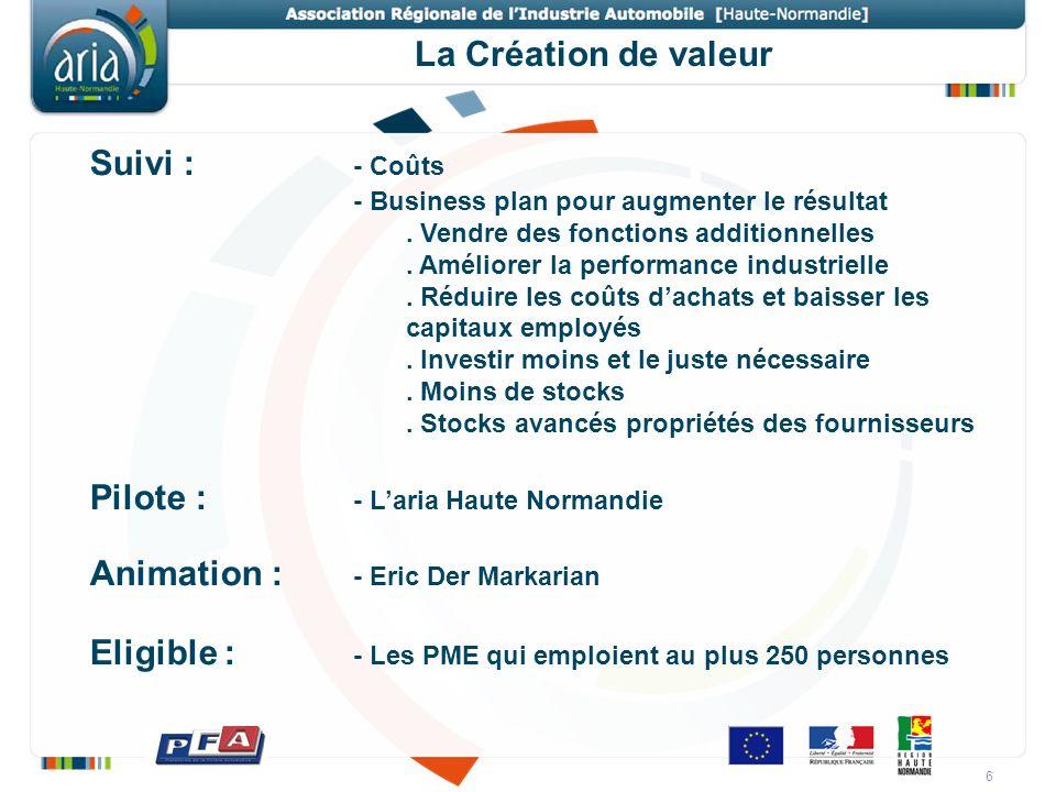 Pilote : - L'aria Haute Normandie Animation : - Eric Der Markarian