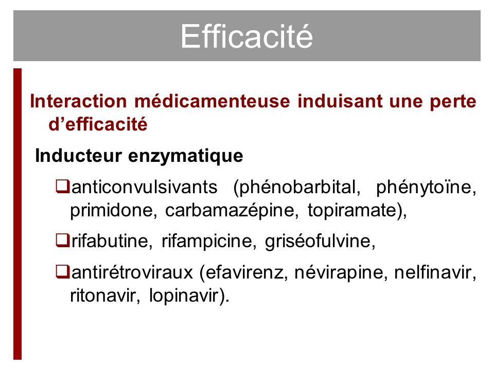 Pharmacologie clinique - ppt télécharger